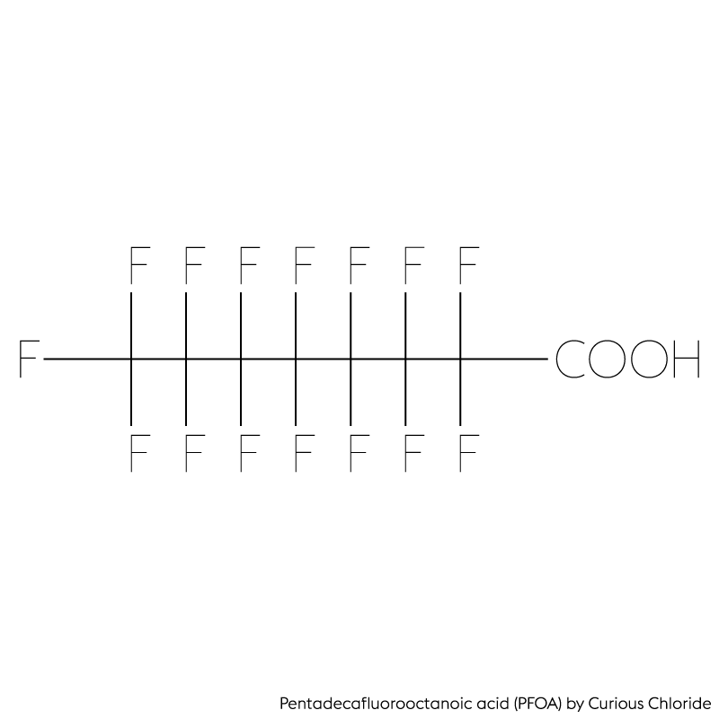 Structural formula of pentadecafluorooctanoic-acid-(PFOA) in the group perfluorinated compounds (PFC)
